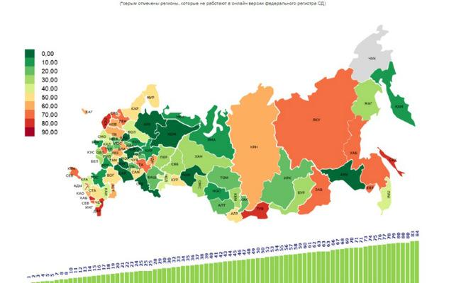 Пензенская область стала лидером рейтинга регистра больных сахарным диабетом