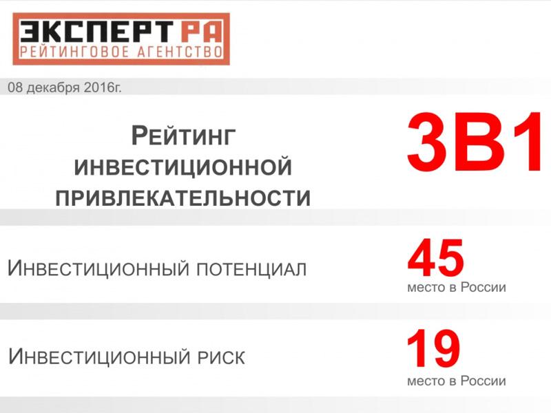 Кубань вчисле лидеров рейтинга инвестпривлекательности регионов РФ