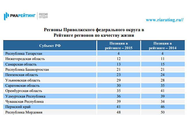 для электропроводки какой самый экологический город в татарстане раздельные, санузел