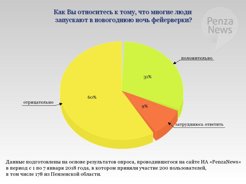 Центральная избирательная комиссия Российской
